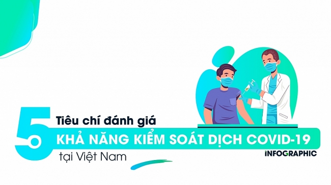 5 tiêu chí để đánh giá khả năng kiểm soát dịch Covid-19 tại Việt Nam