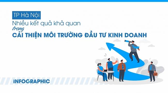 TP Hà Nội: Nhiều kết quả khả quan trong cải thiện môi trường đầu tư
